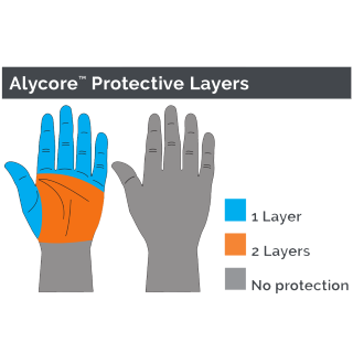Alycore Protective Layers