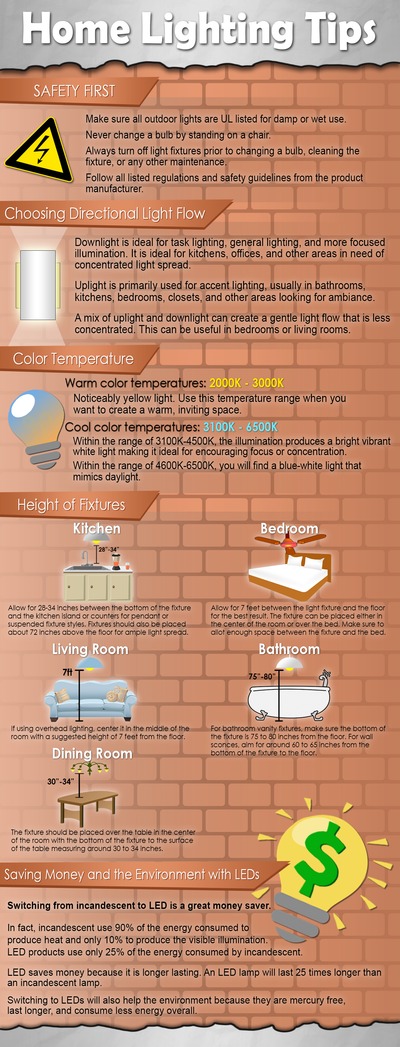 Home Lighting Tips [INFOGRAPHIC]