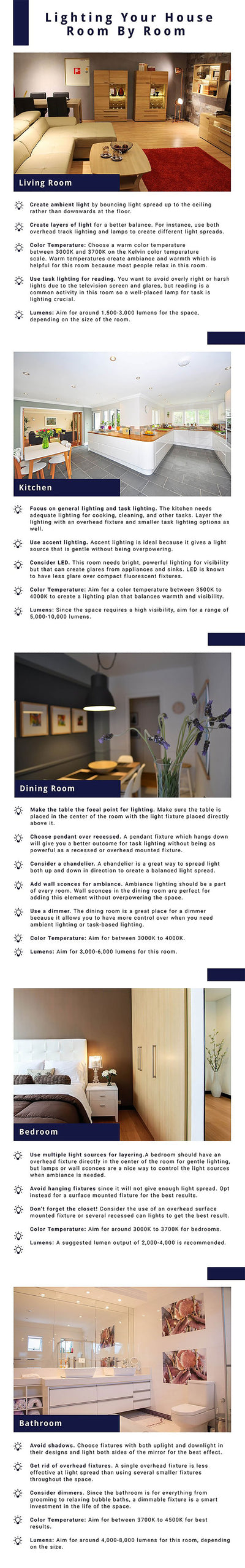 Lighting Your House Room By Room [INFOGRAPHIC]