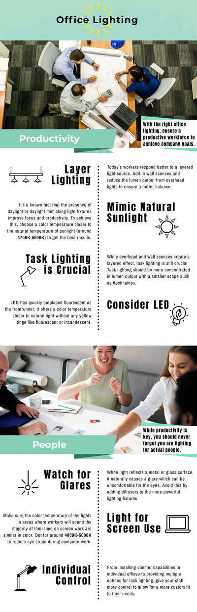 Office Lighting [INFOGRAPHIC]