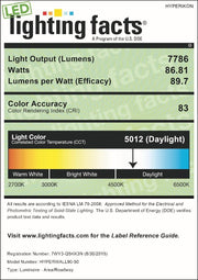 Lighting Facts for the 90 watt economy wall pack light