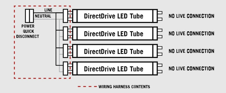 Strip Retro Fit Wiring Harness