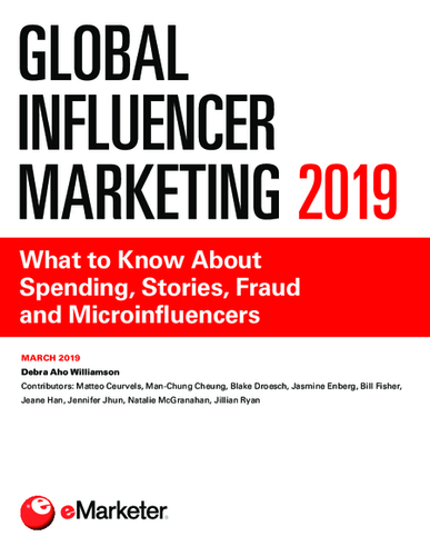 Global Influencer Marketing 2019: What to Know About Spending, Stories, Fraud and Microinfluencers