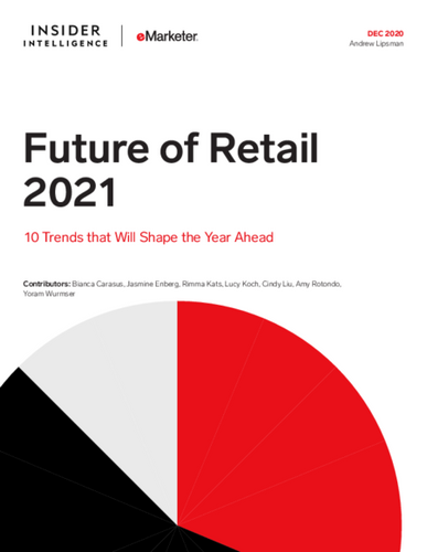 Future of Retail 2021: 10 Trends that Will Shape the Year Ahead