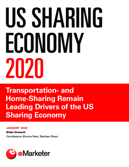 US Sharing Economy 2020: Transportation- and Home-Sharing Remain Leading Drivers of the US Sharing Economy