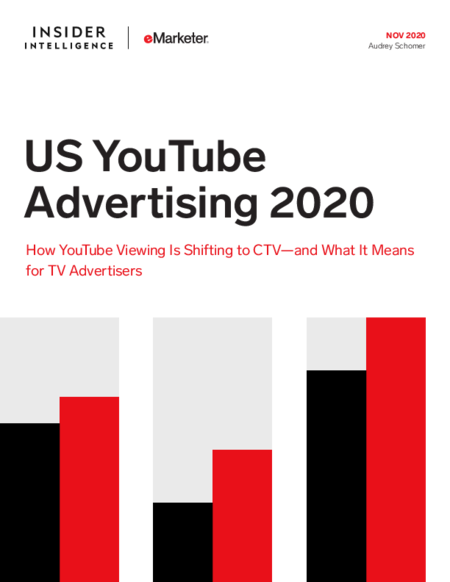 US YouTube Advertising 2020: How YouTube Viewing Is Shifting to CTV—and What It Means for TV Advertisers