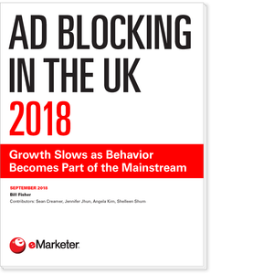 Ad Blocking in the UK 2018: Growth Slows as Behavior Becomes Part of the Mainstream