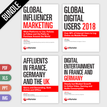 Digital Trends: The Europe Bundle