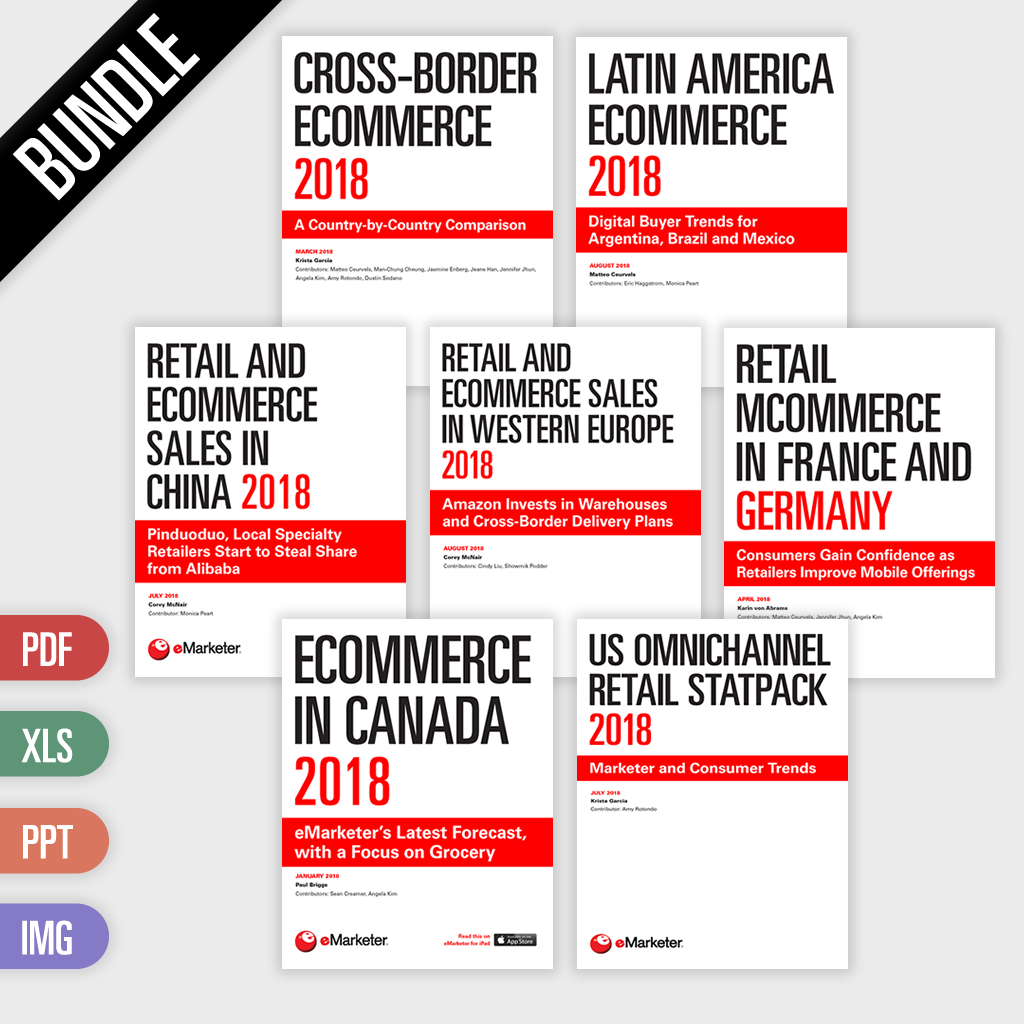 eCommerce Sales: The International View Bundle