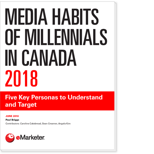 Media Habits of Millennials in Canada 2018: Five Key Personas to Understand and Target