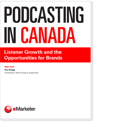 Podcasting in Canada: Listener Growth and the Opportunities for Brands