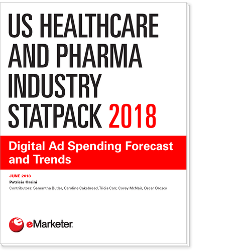 US Healthcare and Pharma Industry StatPack 2018: Digital Ad Spending Forecast and Trends
