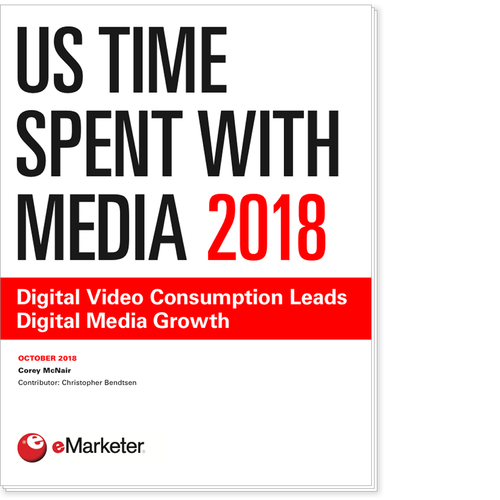US Time Spent with Media 2018: Digital Video Consumption Leads Digital Media Growth
