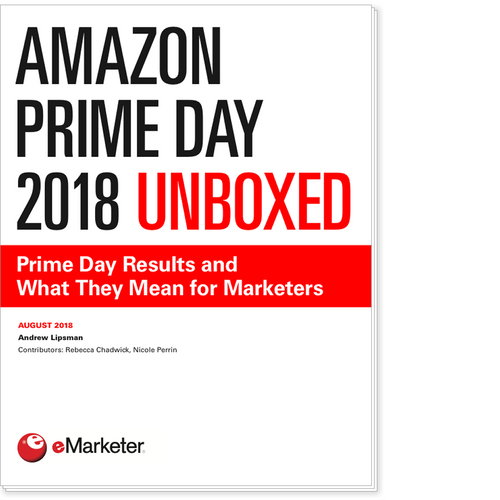 Amazon Prime Day 2018: Unboxed Prime Day Results and What They Mean for Marketers