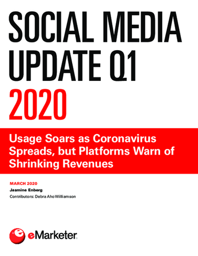 Social Media Update Q1 2020: Usage Soars as Coronavirus Spreads, but Platforms Warn of Shrinking Revenues