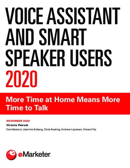 Voice Assistant and Smart Speaker Users 2020: More Time at Home Means More Time to Talk