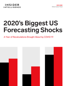 2020's Biggest US Forecasting Shocks: A Year of Recalculations Brought About by COVID-19