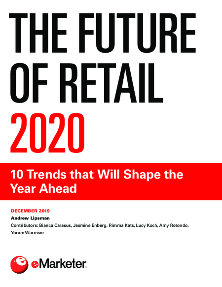 The Future of Retail 2020: 10 Trends that Will Shape the Year Ahead