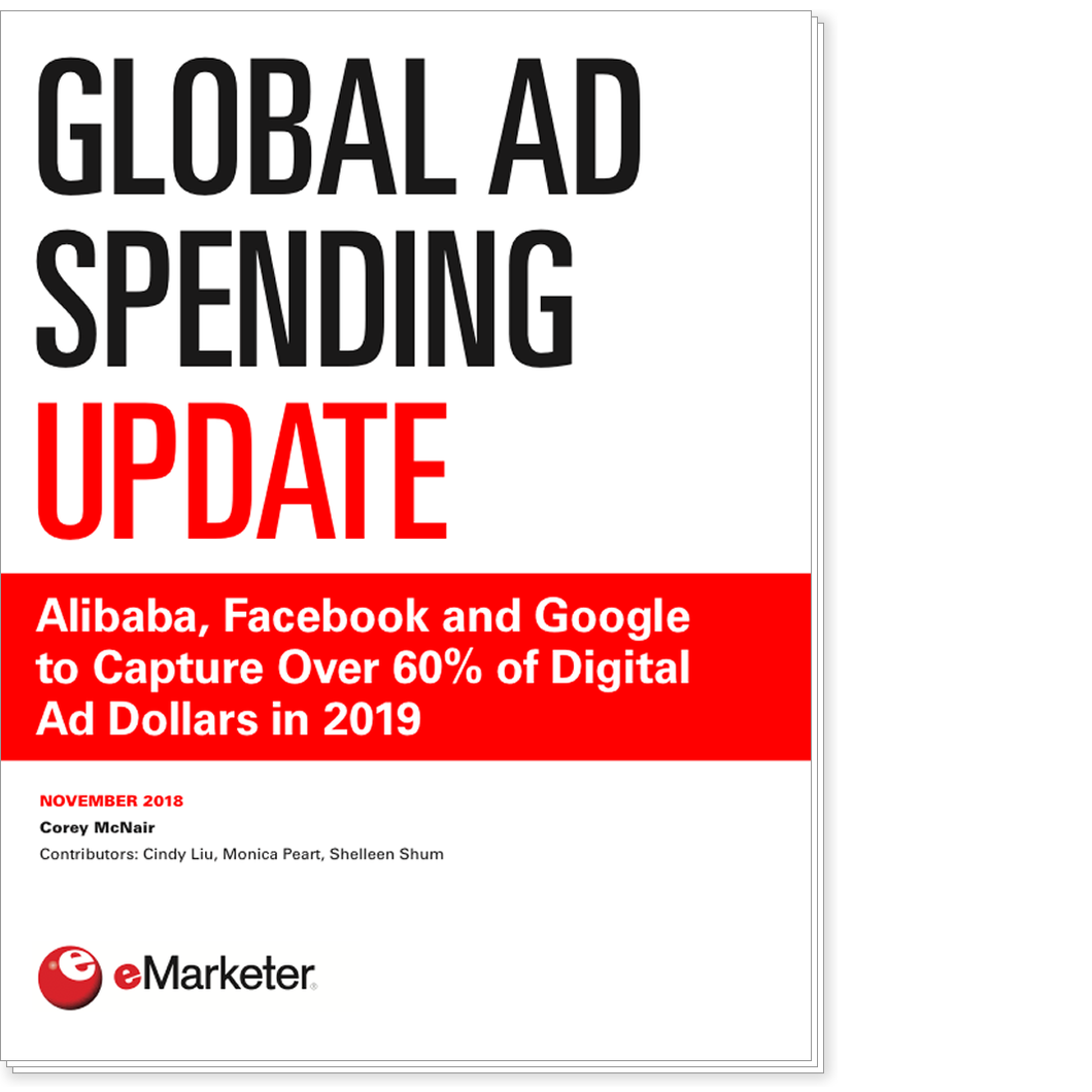 Global Ad Spending Update: Alibaba, Facebook and Google to Capture Over 60% of Digital Ad Dollars in 2019