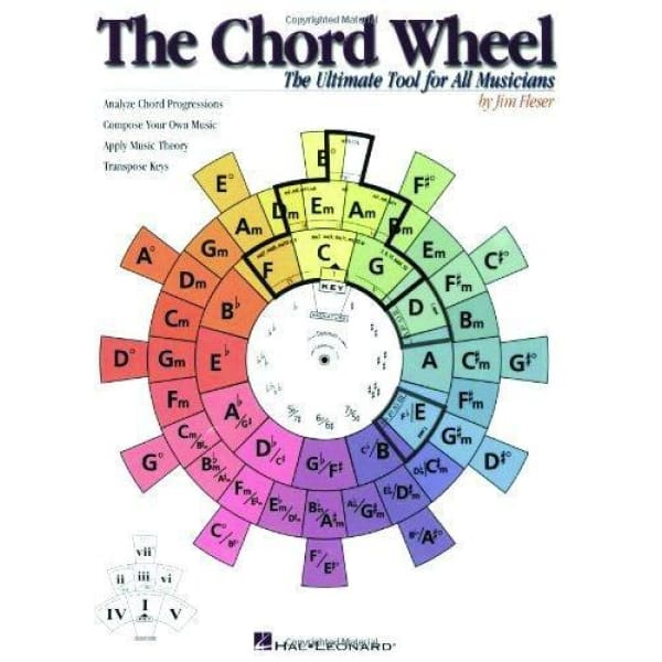 The Cord Wheel - Instruction