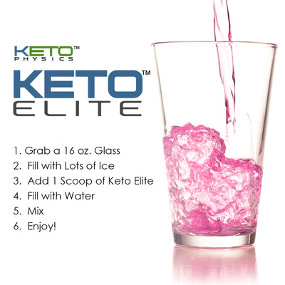 Keto Elite x 3 - Triple Pack save more!