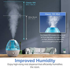 LEVOIT Humidifiers for Bedroom, 2.4L Ultrasonic Cool Mist Humidifier - Mia's Pet Supply