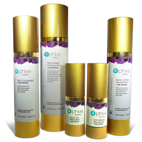 Fortified Radiance <br/>Daily Regimen Set<span>+ CBD Support</span>