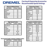 Dremel® Carbide Cutters Chart