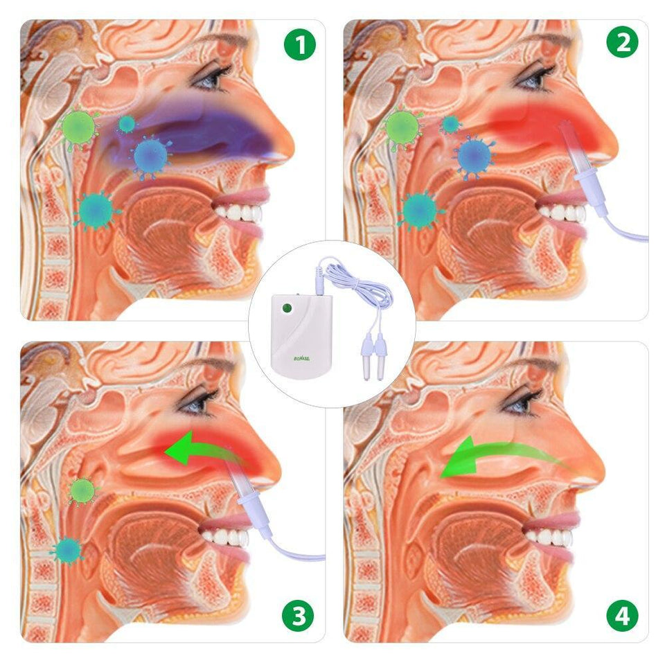 Dispositivo de Terapia Nasal - Original