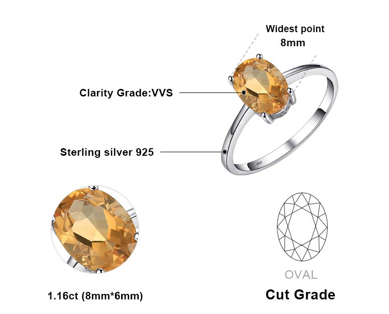 Trendy Oval Citrine Ring