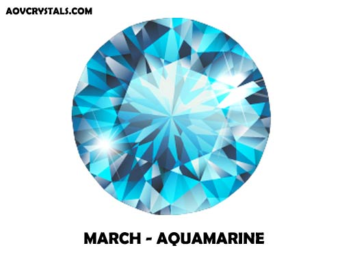 Aquamarine - Modern March Birthstone