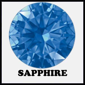 Sapphire Crystal Quick Information