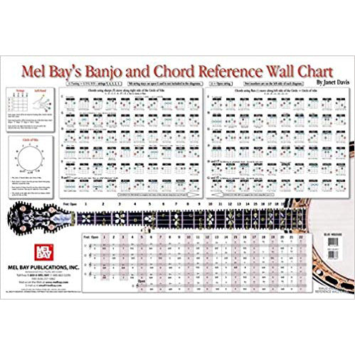 Banjo and Chord Reference Wall Chart 20285