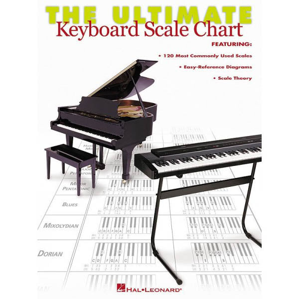 The Ultimate Keyboard Scale Chart 695479
