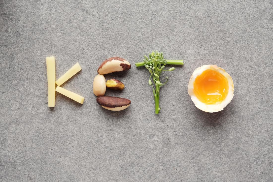 What to Eat When You Are On a Keto Diet