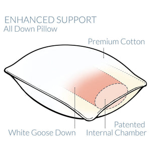Pacific Coast Down Embrace Pillow Diagram