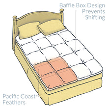 Load image into Gallery viewer, Pacific Coast Luxe Loft Feather Bed features a True Baffle Box Design