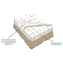 Load image into Gallery viewer, Pacific Coast® Feather Bed Protector