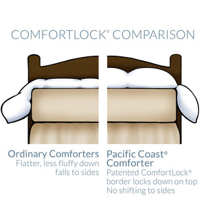 Pacific Coast® Light Warmth Down Comforter - Comfortlock® Comparison