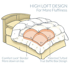 Load image into Gallery viewer, Pacific Coast® Super Loft™ Down Comforter - High Loft Design