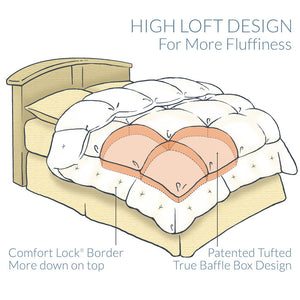 Pacific Coast® Super Loft™ Down Comforter - High Loft Design