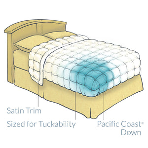 Pacific Coast® Down Blanket is Tuckable and Features a Satin Trim