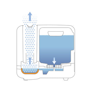 Boneco S450 Steam Humidifier Illustration