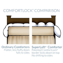 Load image into Gallery viewer, Pacific Coast® Super Loft™ Down Comforter - Comfortlock® Comparison