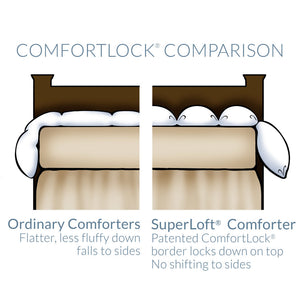 Pacific Coast® Super Loft™ Down Comforter - Comfortlock® Comparison