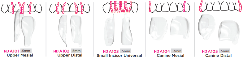 Bioclear HD Complete Anterior Kit Technical Details