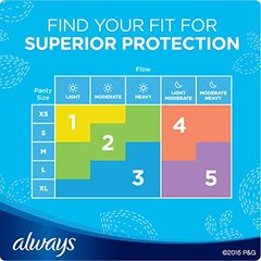 Always Maxi Padssuper W/Flexi-Wings Unscented 16 Count