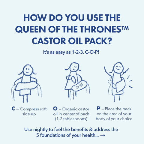 Image of Castor Oil Pack
