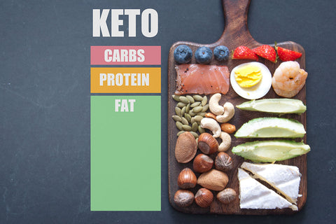 keto diet graph