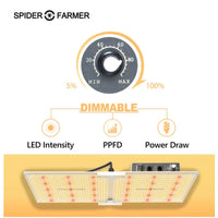 [New] Spider farmer SF-2000 LED Dimmable Grow Light 200w 3000K & 5000K, 660nm and IR 760nm (for ALL) with Samsung LM301B diodes Meanwell Driver
